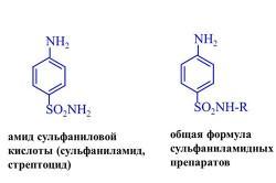 Сульфаниламидная составляющая препаратов