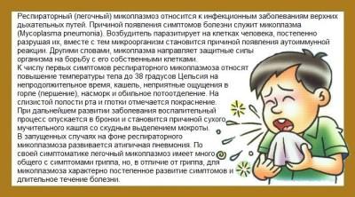 Причины затяжного кашля у ребенка