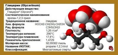 Глицерин применение