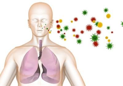 Причины развития кашля с мокротой