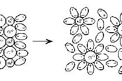 Растворение хлорида-натрия в воде