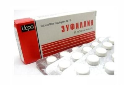 эуфиллин показания к применению