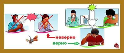 Детские средства от приступов кашля