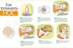 Промывание носа при гайморите