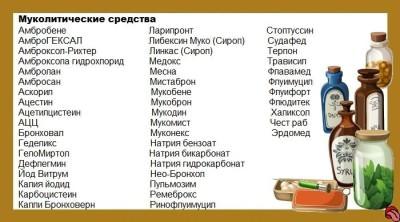 Список муколитических средств