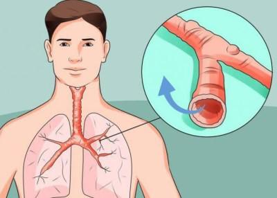 таблетки от кашля ренгалин отзывы