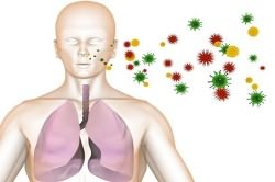 Принцип заражения пневмонией