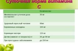 Польза витамина С при лечении насморка