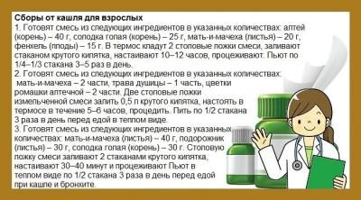Хорошее (эффективное) лекарство от кашля взрослому