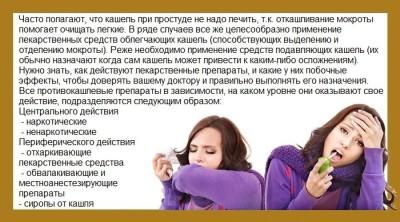 При простуде кашель с мокротой