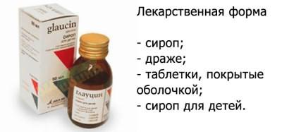 Глауцин против кашля