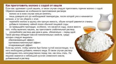 Сода от кашля: рецепты