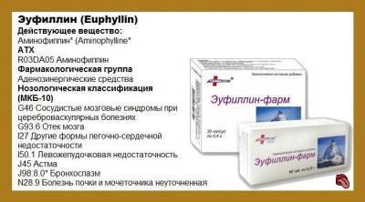 Эуфиллин: инструкция, показания, применение