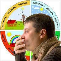 У взрослого затяжной кашель